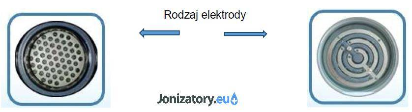 PEM vs Zwykła elektroliza